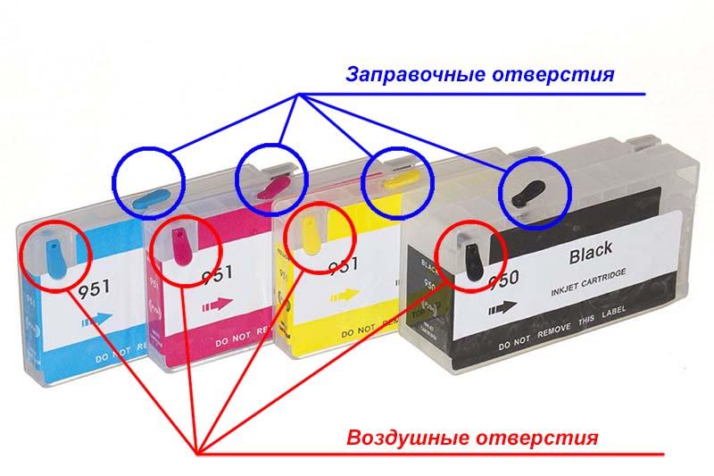 Заправка перезаправляемых картриджей HP 950-951/ 932-933/ 711
